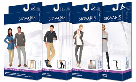 Sigvaris Boxed